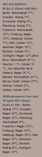 WETTER-BERICHT: 05.04.12 (Stand 4:00 Uhr) - http://www.schoeneswetter.com/wetterwuensche/wetter-2012/april-2012/wetter-5-april-2012.php