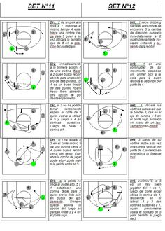 The Top 5 Best Exercises For Basketball Players – Everything Basketball Basketball Shooting Drills, Basketball Tricks, Basketball Plays, Basketball Workouts, Basketball Coach, Basketball Legends, Basketball Pictures, Basketball Uniforms, Basketball Hoop