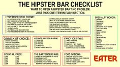Everything you need to know to open a hipster bar.