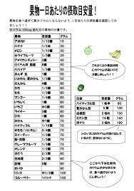 食品 カリウム の 多い