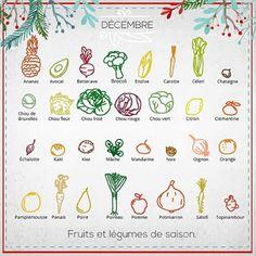 Liste l gumes fruits de saison printemps t automne - Fruit de saison decembre ...