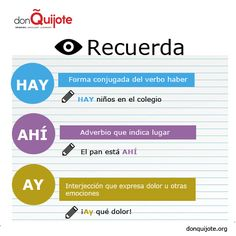 The difference between hay, ahí, ay #Spanish #LearnSpanish