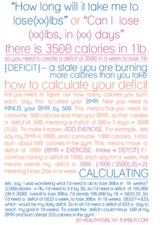 This breaks it down on how to lose weight.  Very interesting and good to know.