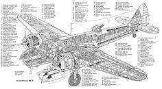 Bristol Blenheim MkIV cutaway