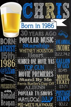 1986 birthday board all the things happening by CustomPrintablesNY