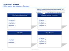 Competitive Analysis Report Template Luxury Market & Petitor Analysis Template In Ppt Business Plan Template, Report Template, Order Form Template, Raising Capital, National Curriculum, Competitive Analysis, Report Writing, Digital Marketing Strategy, Business Planning