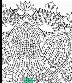 Crochet Doily Rug, Crochet Rug Patterns, Crochet Mandala Pattern, Owl Patterns, Crochet Tablecloth, Crochet Diagram, Thread Crochet, Stitch Patterns, Crochet Kids Hats