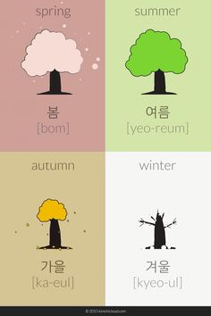 The words for the four seasons in Korean are: Summer: Spring: 봄 (bom), 여름 (yeo-reum), Autumn / Fall: 가을 (ka-eul), and finally Winter 겨울 (kyeo-ul). Korean Text, Korean Slang, Korean Phrases, Korean Quotes, Speak Korean, Korean Words Learning, Korean Language Learning, Learn A New Language, Sons Do Alfabeto
