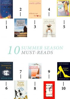 10 Summer Season Must Reads (I have already read 1, 3, & 7...waiting on 10 to be released tomorrow and 2 to be released later this Summer.) This seems like my kind of list..I should probably check out the others. ♥