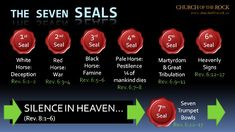 De zeven zegels in het boek Openbaring. The Seven Seals in the book of Revelation. Bible Study Notebook, Bible Study Tools, Scripture Study, Revelation Bible Study, Beautiful Words, The Seventh Seal, Religion Catolica, Life Quotes Love, Bible Studies