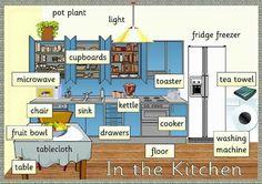 Kitchen Vocabulary in English Spanish English, English Tips, English House, English Study, English Class, English Words, English Lessons, Teaching English, Learn English