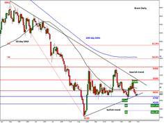 Crude Oil Rebounds - http://www.fxnewscall.com/crude-oil-rebounds/1927101/