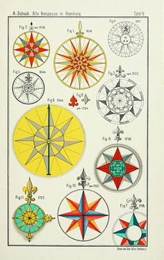 Considering getting a compass done on my knee...