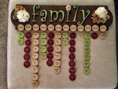 FUN RECIPE WORLD : Creative Family Birthday Board Idea
