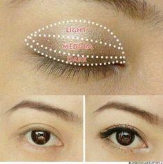 Easy way to apply eye shadow