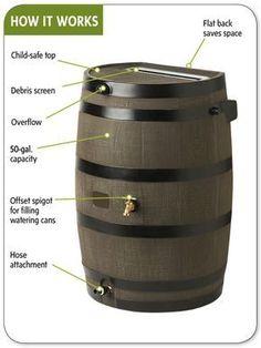 Flat-Back Rain Barrel   Buy from Gardener's Supply #RainBarrels