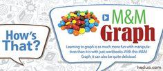 Hows That - M&M Graph  #math #homeschool #SHEM
