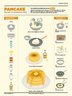 Recipe Drawing, Food Drawing, Food Facts, Adobe Indesign, Aesthetic Food, Food Illustrations, Cute Food, Korean Food, Diy Food