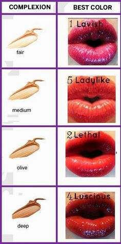 [Gluten-Free] lip gloss color guide for every complexion