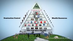 The Top of the Pyramid: The Rothschilds the Vatican and the Queen