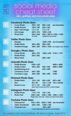Updated April 2016! Social Media cheat sheet with social media image sizes for Facebook, Twitter, Google+, LinkedIn, Pinterest, Instagram, YouTube.