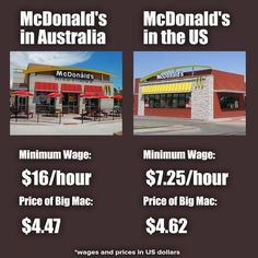 Australia's minimum wage is $16/hour and the Big Mac is actually 15 cents cheaper than in the US. Pass this along for the millions of people who say raising wages will increase prices. Cure them of their ignorance.