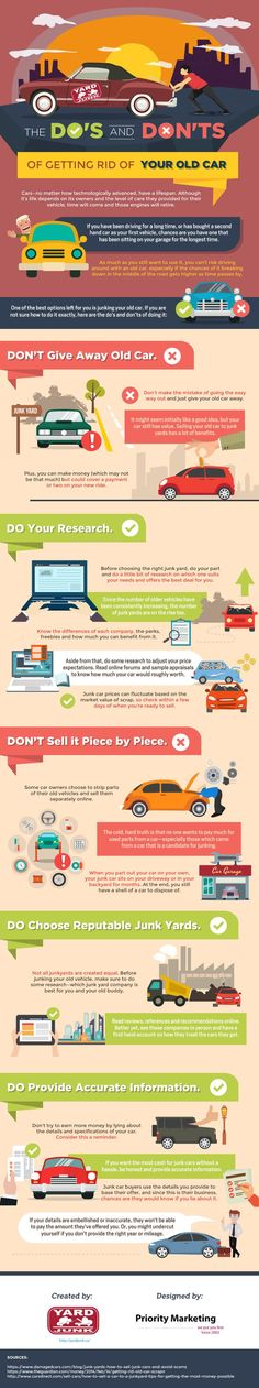 What You Must Keep In Mind While Getting Rid Of Your Old Car - Infographic