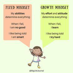 growth-fixed-mindset-help-self-esteem-negative-talk-big-life-journal