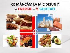 mic-dejun Healthy Diet Recipes, Healthy Eating, Turmeric, Health And Wellness, Breakfast, Food, Sport, Accessories, Per Diem