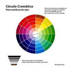 Circulo Cromatico Para Moda Búsqueda De Google Circulo Cromatico Cromatico Circulo