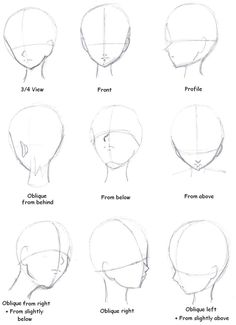 so helpful! how to draw faces from different angles Manga_Tutorial__Head_Direction_by_MermaidUnderSea.jpg (1152×1590)