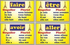 50 Best Year 7 French Kahoot games images in 2017   Year 9, Class