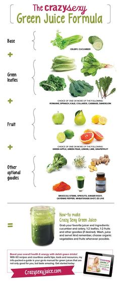 A video:  Kris Carr teaches you how to make her favorite green juice recipe, answers green juice FAQs and shares her green juice recipe infographic. #FruitJuicesRecipesFresh