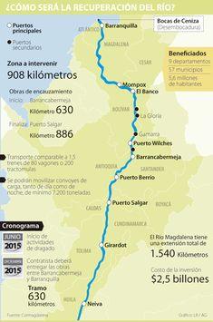 Odebrecht y Valorcon terminarían las obras del Río Magdalena en 2021