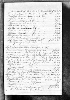 Our Own History: Friends of Friends Friday: Heard Family, Elbert, Georgia. Part Will of Singleton Walthall Allen, 1791 - 1853 Rose Family, Family History, Genealogy, Georgia, Friday, Friends, Amigos, Boyfriends