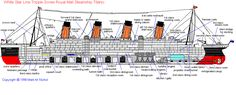 titanic deck layout