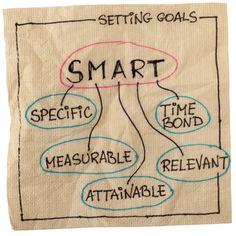 55 besten Goal Setting Bilder auf Pinterest | Ziele setzen ...