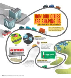 Infographic - Infographic Design Inspiration - How Our Cities Are Shaping Us: Urban Sprawl And Its Impact On Our Health Human Geography, Smart City, Built Environment, Energy Technology, Urban Planning, Data Visualization, Public Health, Physical Activities, Health Problems