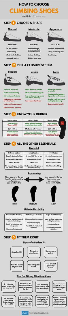 What do you need in a pair of climbing shoes? Discover everything you should know in this handy infographic on how to choose climbing shoes Rock Climbing Training, Rock Climbing Workout, Rock Climbing Shoes, Climbing Outfits, Climbing Wall, Ice Climbing, Mountain Climbing, Boulder Climbing, Mountain Biking