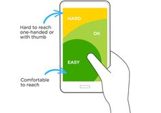 hard to reach areas on large smartphones