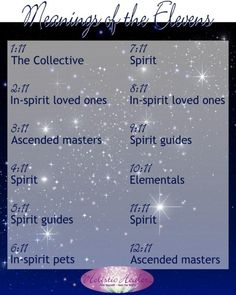 Numerology Spirituality - Meanings of the Elevens ~ The Meanings of etc. Get your personalized numerology reading Numerology Numbers, Astrology Numerology, Numerology Chart, Numerology Calculation, Spiritual Meaning, Spiritual Guidance, Spiritual Awakening, Spiritual Growth, Spiritual Manifestation