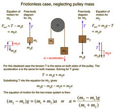 how to solve inclined plane physics problems