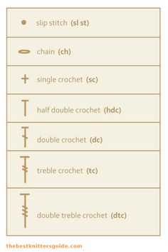 The Best Crochet Guide-this thing has EVERYTHING. It explains abbreviations for the stitches, for terms often used, and explains how to read the symbols. I've been crocheting for years and this will still help!