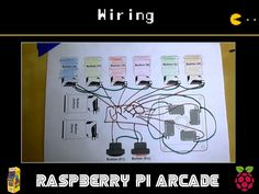 Wiring RASPBERRY PI ARCADE Special thanks to 'digitalLumberjack' for the driver GitHub