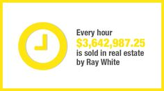 RW Facts_whiteboard image