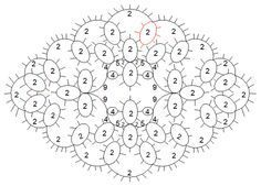 Tatting: Tatted Doily row 2 visual pattern