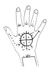 Arab woman's hand tattoo from Iraq, ca. 1930.