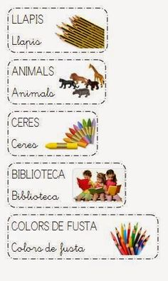 EL RACONET D'INFANTIL: CARTELLS PER L'AULA Classroom Organisation, Classroom Management, Organization, English Activities, Happy Birthday Quotes, Pre School, Valencia, Album, Teaching