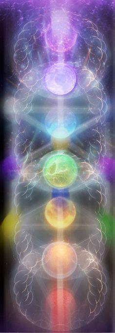 Escada Multidimensional de ser;  Chakra Coluna-Árvore da Vida-3 Corpos Hara / Hova