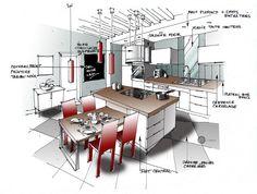 Cuisine en ilot. Croquis architecture intérieure- Dominique JEAN